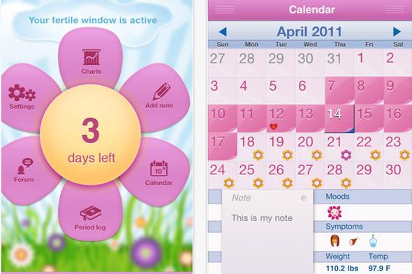 ημερολογιο περιοδου Ημερολόγιο Περιόδου: Γιατί είναι σημαντικό να κρατάμε;   Dr  ημερολογιο περιοδου